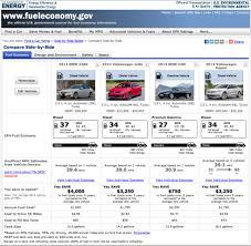 lexus ct200h vs vw jetta tdi 2014 bmw 328d review