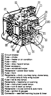 1985 chevy s10 steering column wiring diagram 2002 chevy blazer
