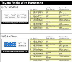 toyota stereo wiring diagram toyota wiring diagrams instruction