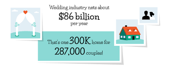 9 ways smart couples pay for weddings creditloan com