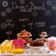 Dessert Table Backdrop by Chalkboard Dessert Table Backdrop Ideas Tip Junkie