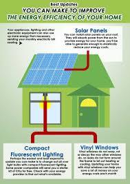 how vinyl windows improve the energy efficiency of your aurora