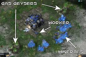 Starcraft Meme - starcraft 2 rush analysis twenty sided