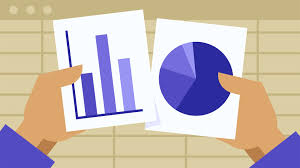 Spreadsheet Graphs And Charts Excel 2013 Working With Charts And Graphs