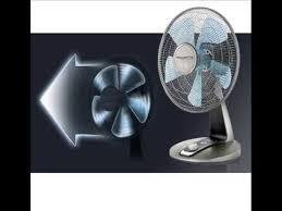 Quiet Desk Fan Rowenta Vu2531 Turbo Silence 4 Speed Oscillating Desk Fan Ultra