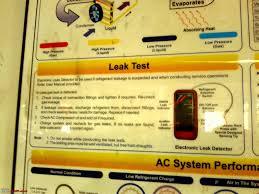 technical and diagnostic guide hyundai u0027s hvac systems team bhp