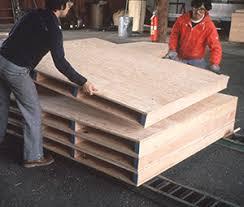 pallets performance panels
