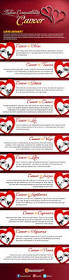 cancer colors zodiac infographic zodiac compatibility for cancer