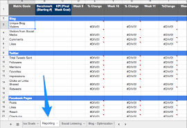Social Media Tracking Spreadsheet by Assignment And Spreadsheet To Teach Social Media Metrics To Students