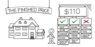 manufactured home cost cost of manufactured homes modular home prices how much will my