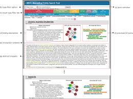 plos one best next generation biomedical entity search tool for