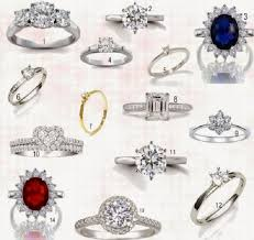 wedding band types wedding rings and dresses march 2017
