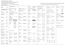 architecture floor plan symbols floor plan symbols stunning how to read a floor plan symbols unique
