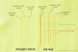 Upholstery Stitch Types Sewing Tips Basic Stitches Plus The Double Needle Make It And
