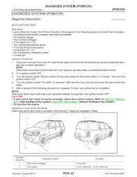 2015 nissan armada oem service and repair manual pdf nissan
