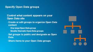 using arcgis to create an open data portal for health ppt video