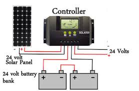 how to set up a basic solar energy system in 4 easy steps