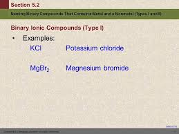 Meters To Feet by 10 5 1 And 5 2 Naming Compounds Naming Binary Compounds That