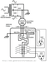 electric wiring diagrams as well as home electrical wiring diagram