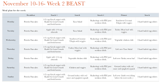 body beast macros meal plan body beast meal plan