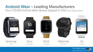 list of smart devices wearables the comprehensive list of smartwatch operating systems