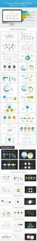 the 25 best project management templates ideas on pinterest