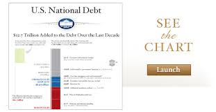 infographic where does our national debt come from whitehouse gov