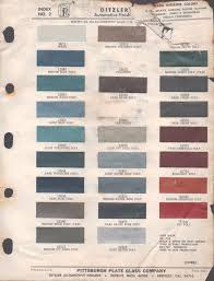 paint chips 1966 ford thunderbird