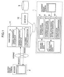 patent ep1225522a1 remote order acceptance design system and