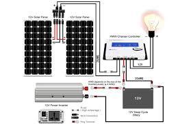 caravan 12v wiring diagram all about wiring diagram vairyo com