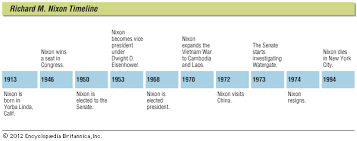 What Does The Presidents Cabinet Do Richard Nixon Facts Accomplishments Watergate U0026 Resignation