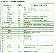 2002 mazda mpv mini fuse box diagram u2013 circuit wiring diagrams