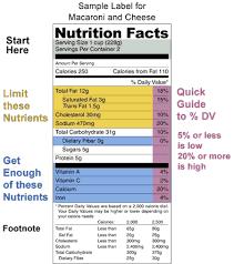 reading nutrition labels worksheet free worksheets library