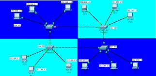 membuat jaringan lan dengan cisco packet tracer lab 2 4 konfigurasi vlan dengan cisco packet tracer knowledge is