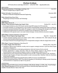 Actual Resume Examples by Analyst Job Resume Sample Resumedoc