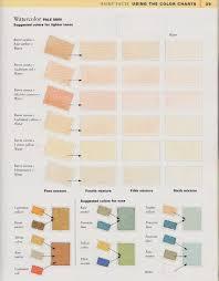 pigment colours for light skin tone archive wetcanvas