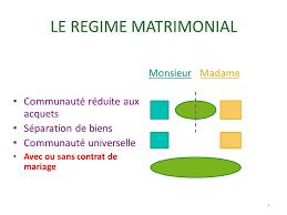 mariage communautã universelle gestion du patrimoine familial ppt télécharger