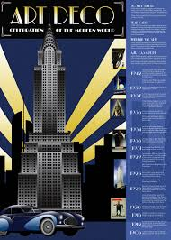 Art And Design Movements Timeline Design History F12 Marie Art Deco Movement Timeline