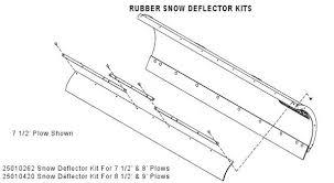shop croft snow plows u0026 spreaders hiniker parts page 1