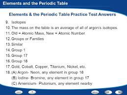 Periodic Table Test Table Of Contents Introduction To Atoms Organizing The Elements