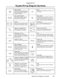 electrical wiring schematic symbols line graphs exles
