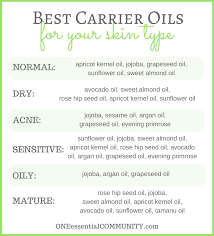 diy face serum with essential oil recipes for dry acne