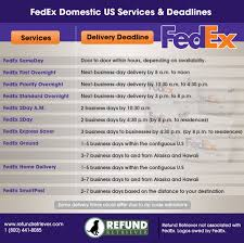fedex archives refund retriever