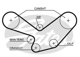 porsche 928 timing belt 928 tech tips