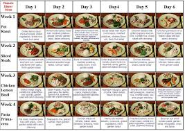 best 25 prepared meal delivery ideas on pinterest easy healthy