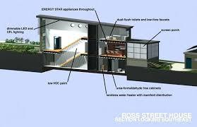 passive solar home design plans passive solar home this passive solar house floor plans