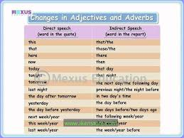 changing direct speech to indirect speech part 2 youtube