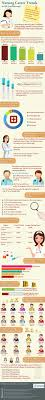 29 best certified nurse assistant cna exam images on pinterest