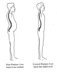 correct posture proper sitting posture and fixing bad posture