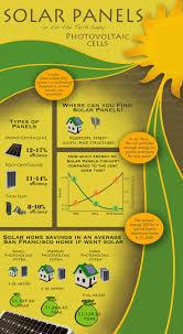 32 best solar infographics images on pinterest renewable energy